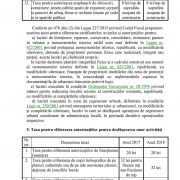 2017 10 09 expunere taxe locale 2018 15