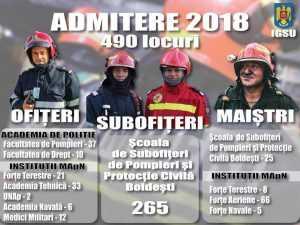 Admitere scoli militare 2018